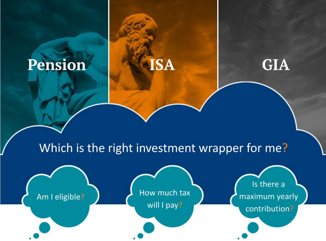 what-is-the-right-investment2